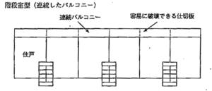 階段室型の特定共同住宅