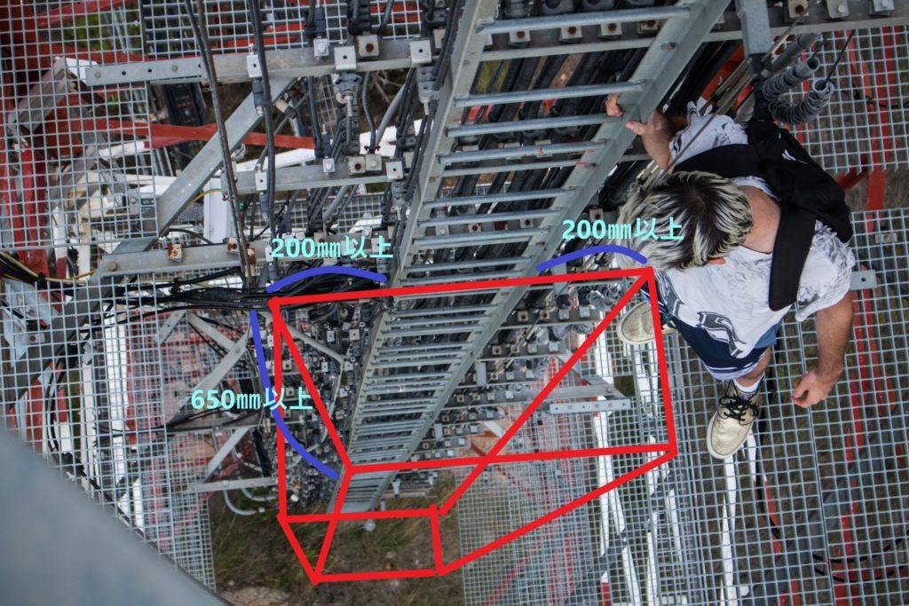 立体的な降下空間のイメージ